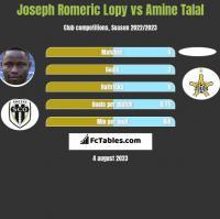 Joseph Romeric Lopy vs Amine Talal h2h player stats