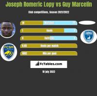Joseph Romeric Lopy vs Guy Marcelin h2h player stats
