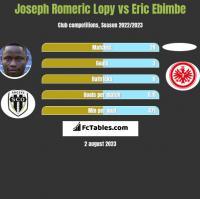 Joseph Romeric Lopy vs Eric Ebimbe h2h player stats