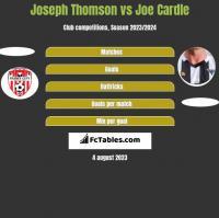 Joseph Thomson vs Joe Cardle h2h player stats