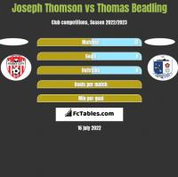 Joseph Thomson vs Thomas Beadling h2h player stats