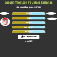 Joseph Thomson vs Jamie Barjonas h2h player stats