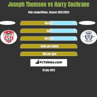 Joseph Thomson vs Harry Cochrane h2h player stats