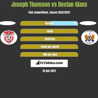 Joseph Thomson vs Declan Glass h2h player stats