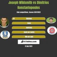 Joseph Wildsmith vs Dimitrios Konstantopoulos h2h player stats