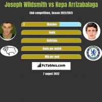 Joseph Wildsmith vs Kepa Arrizabalaga h2h player stats