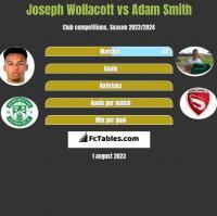 Joseph Wollacott vs Adam Smith h2h player stats