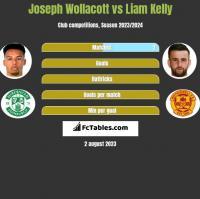 Joseph Wollacott vs Liam Kelly h2h player stats