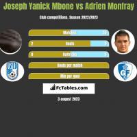 Joseph Yanick Mbone vs Adrien Monfray h2h player stats