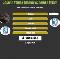 Joseph Yanick Mbone vs Demba Thiam h2h player stats