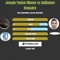 Joseph Yanick Mbone vs Guillaume Dequaire h2h player stats