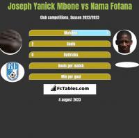 Joseph Yanick Mbone vs Nama Fofana h2h player stats