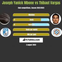 Joseph Yanick Mbone vs Thibaut Vargas h2h player stats