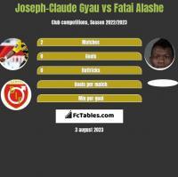 Joseph-Claude Gyau vs Fatai Alashe h2h player stats