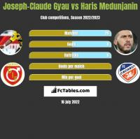Joseph-Claude Gyau vs Haris Medunjanin h2h player stats