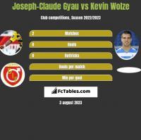 Joseph-Claude Gyau vs Kevin Wolze h2h player stats