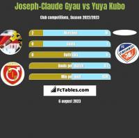 Joseph-Claude Gyau vs Yuya Kubo h2h player stats