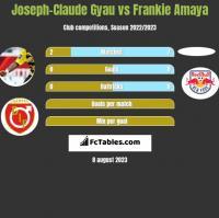 Joseph-Claude Gyau vs Frankie Amaya h2h player stats