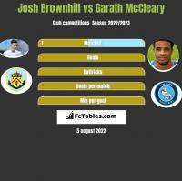 Josh Brownhill vs Garath McCleary h2h player stats