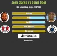 Josh Clarke vs Denis Odoi h2h player stats