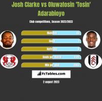 Josh Clarke vs Oluwatosin 'Tosin' Adarabioyo h2h player stats