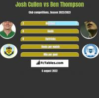 Josh Cullen vs Ben Thompson h2h player stats