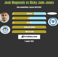 Josh Magennis vs Ricky Jade-Jones h2h player stats