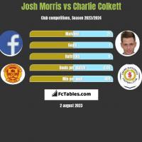 Josh Morris vs Charlie Colkett h2h player stats