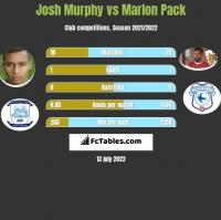 Josh Murphy vs Marlon Pack h2h player stats