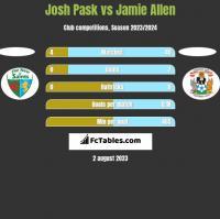 Josh Pask vs Jamie Allen h2h player stats