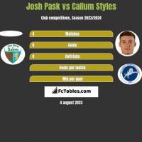 Josh Pask vs Callum Styles h2h player stats