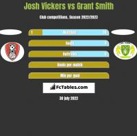 Josh Vickers vs Grant Smith h2h player stats