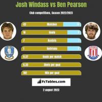 Josh Windass vs Ben Pearson h2h player stats