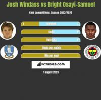 Josh Windass vs Bright Osayi-Samuel h2h player stats