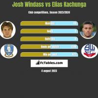 Josh Windass vs Elias Kachunga h2h player stats