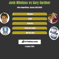 Josh Windass vs Gary Gardner h2h player stats
