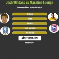 Josh Windass vs Massimo Luongo h2h player stats
