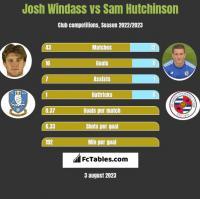 Josh Windass vs Sam Hutchinson h2h player stats