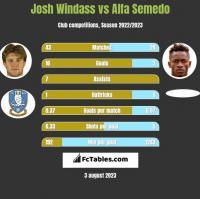 Josh Windass vs Alfa Semedo h2h player stats