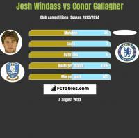 Josh Windass vs Conor Gallagher h2h player stats