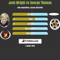 Josh Wright vs George Thomas h2h player stats