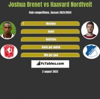 Joshua Brenet vs Haavard Nordtveit h2h player stats