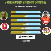Joshua Brenet vs Kerem Demirbay h2h player stats