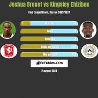 Joshua Brenet vs Kingsley Ehizibue h2h player stats