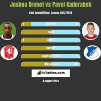 Joshua Brenet vs Pavel Kaderabek h2h player stats