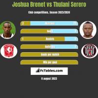 Joshua Brenet vs Thulani Serero h2h player stats