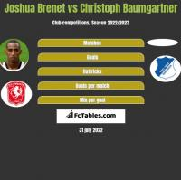 Joshua Brenet vs Christoph Baumgartner h2h player stats