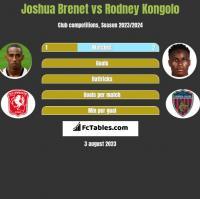 Joshua Brenet vs Rodney Kongolo h2h player stats