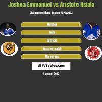 Joshua Emmanuel vs Aristote Nsiala h2h player stats