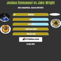 Joshua Emmanuel vs Jake Wright h2h player stats